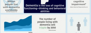 Understanding Dementia and Medical-Legal Implications